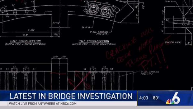 Latest in FIU Bridge Collapse Investigation, 1 Year Later