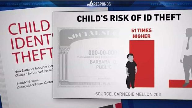 [MI] Protecting Your Child From Identity Theft