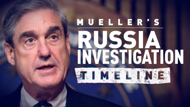 [NATL] A Timeline of Mueller's Russia Investigation