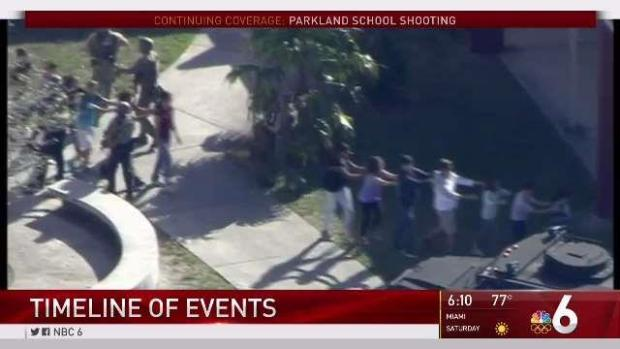 [MI] Timeline of the Parkland School Shooting