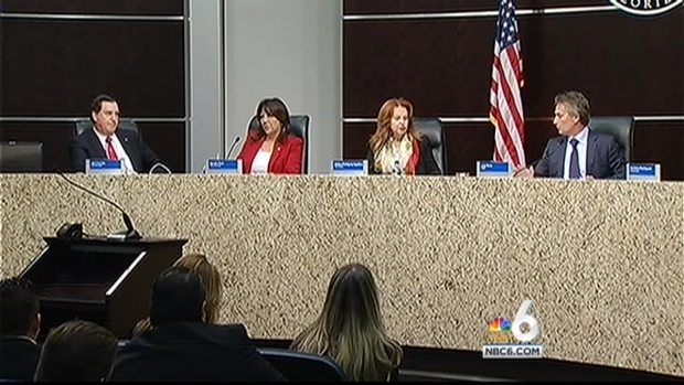 [MI] New Round of Luigi Boria-Joe Carollo Feud at Doral City Council Meeting
