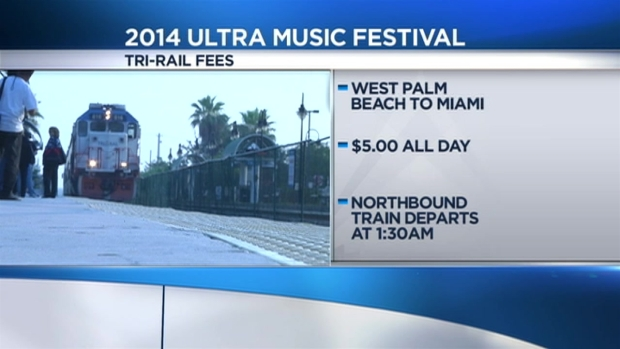 [MI] Ultra Music Festival Road Closures