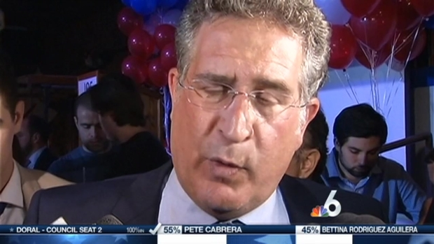 [MI] Joe Garcia Concedes District 26 Race to Carlos Curbelo