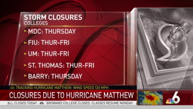 Cancellations, Closures Across South Florida for Matthew