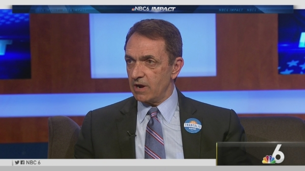 [MI] Fort Lauderdale Mayoral Candidate Dean Trantalis on Impact With Jackie Nespral
