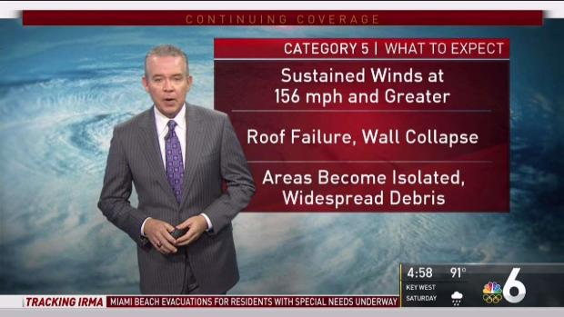 [NATL-MI] What South Florida Can Expect When Irma Arrives