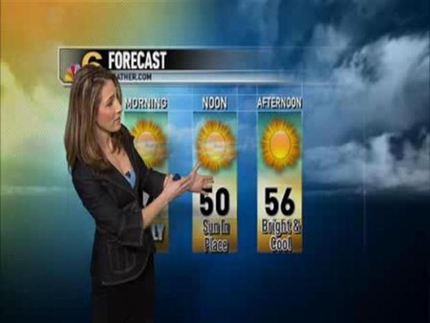 [MI] Weather Forecast -- 10:30 AM -- December 27, 2010