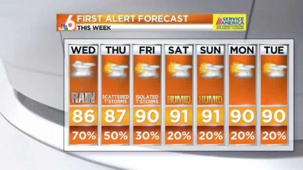 [MI] Weather Forecast -- 8:30 AM -- July 17, 2013