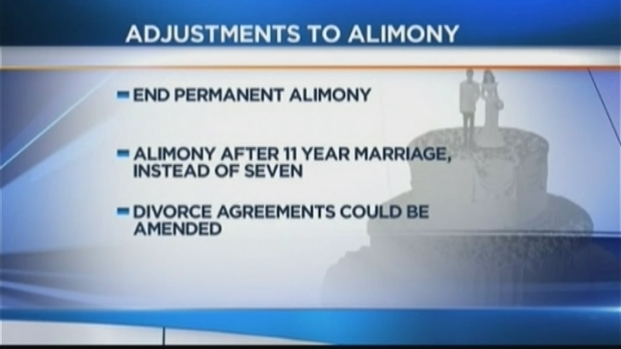 "[MI] ""Very Careful Thinking"" Should Be Used as Florida Pols Consider Alimony Changes: Nova Prof"