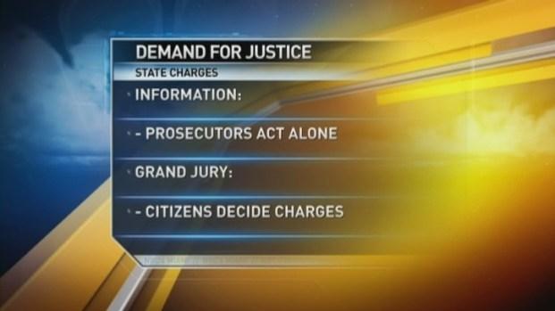 [MI] Trayvon Martin Grand Jury: A Preview