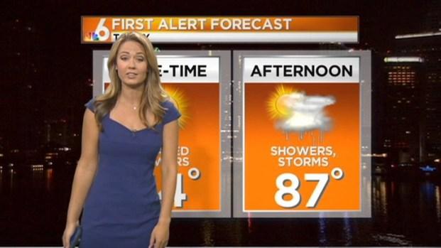 [MI] Weather Forecast -- 5:30 AM -- July 18, 2013