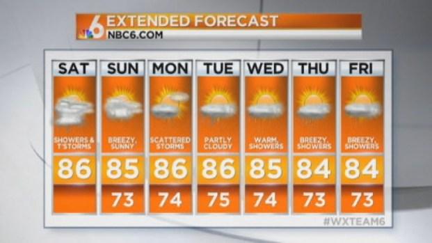 [MI] Weather Forecast -- 8 a.m. -- Apr. 13, 2013