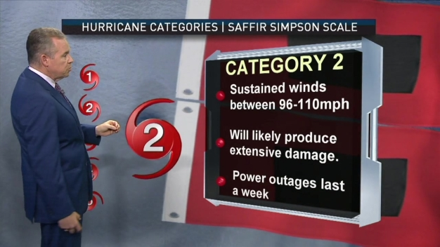 Hurricane Categories: What You Need to Know