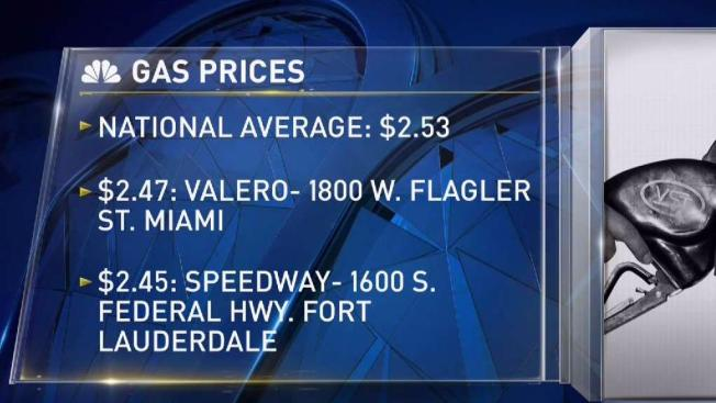 Gas Prices In Florida >> Gas Prices Continue Slight Drop In South Florida This Week Nbc 6