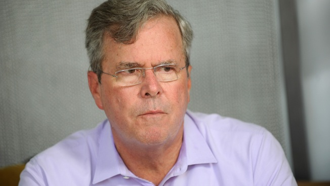 Jeb Bush's group out of potential Marlins sale