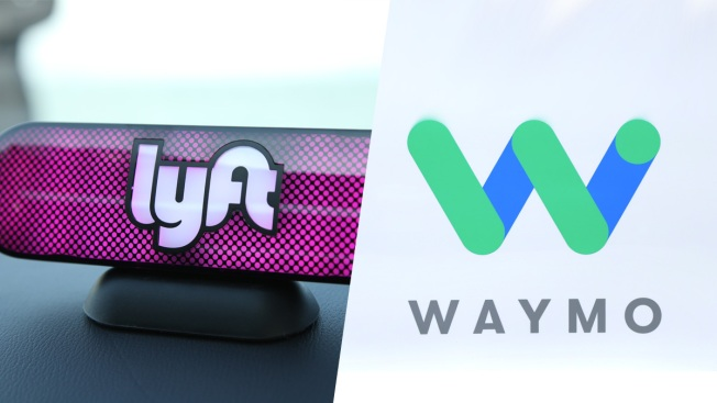 USA  judge grants partial injunction against Uber in Waymo auto  case