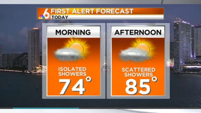 Scattered Showers to Continue on Warm, Humid Day