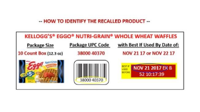 Kellogg Recalls Whole Wheat Eggos Over Fear of Listeria Contamination