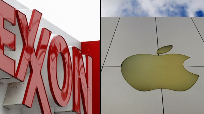 Exxon Surpasses Apple As World's Most Valuable Company