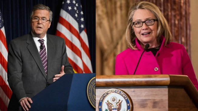 Hillary Clinton Has Small Lead Over Jeb Bush in Potential 2016 Florida Race, New Quinnipiac Poll Shows