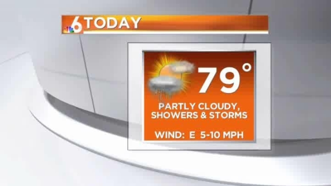 Showers and storms possible today, high near 80