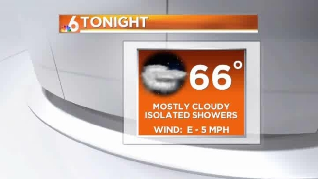 Mostly cloudy today with off and on showers