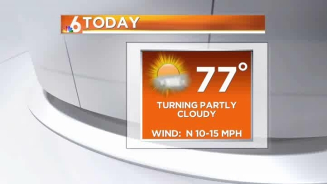Working through the cloud cover to find some sunshine today...cooler weather through the weekend.