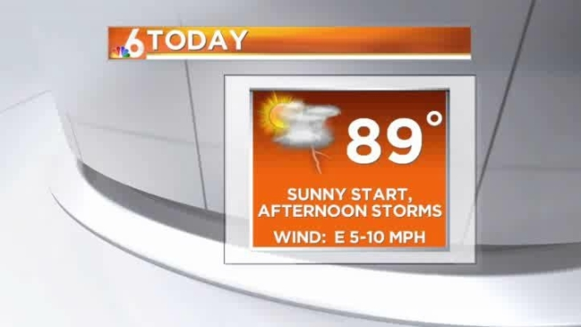 Afternoon showers and storms possible