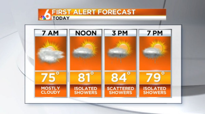 Muggy Morning to Make Way for Showers